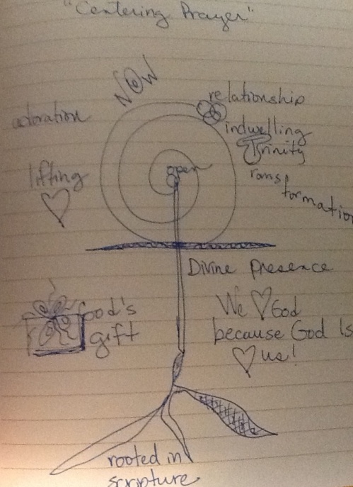 """My journal """"visual note-taking"""" at the workshop."""