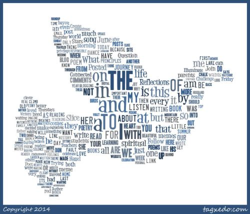 Image created on tagxedo.com by Donna Smith