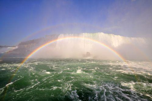 Double_Rainbow_with_Niagara_Falls