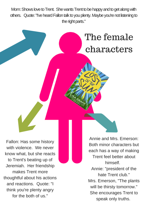 The female characters (1) copy