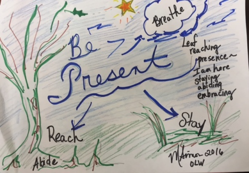 Be Present drawing