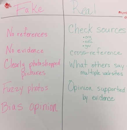 fake-real-news-chart